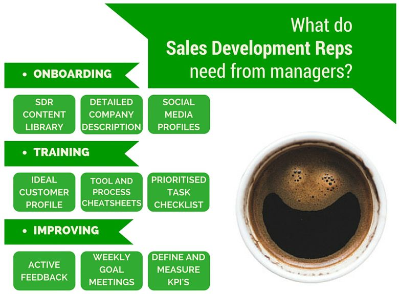 how managing a sales team