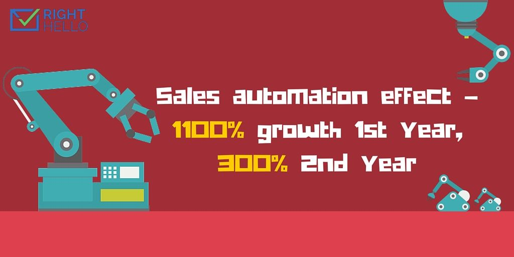 automation effects The human impact of automation is of a twofold nature it affects the physiological and psychological functioning of the individual, thus influencing social structures it also induces a number of social and cultural changes which have repercussions on the individual.