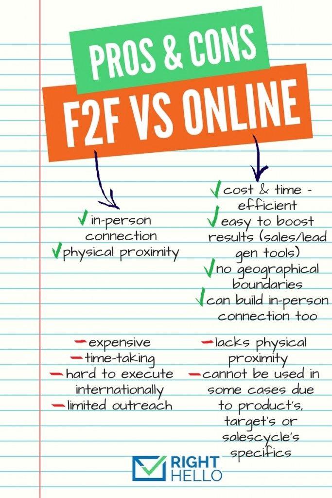 F2F vs ONLINE sales