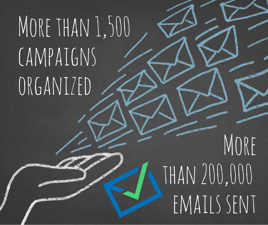 1,500 cold emailing campaigns