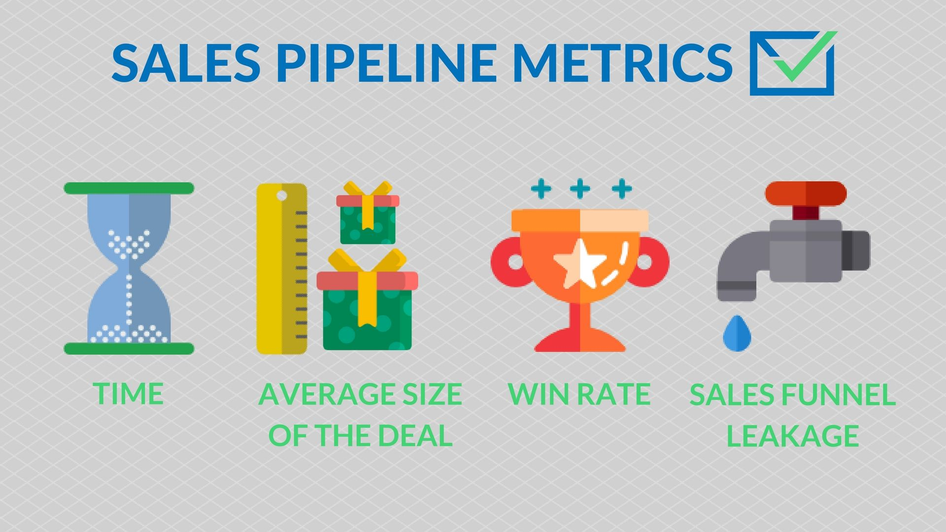 metrics of sales from specialists