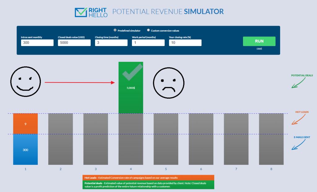 revenue simulator