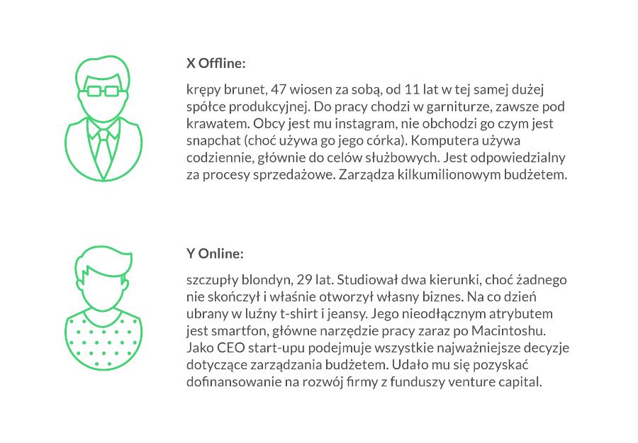 różnica pomiędzy klientem online a offline